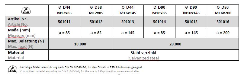 Gelenkfuß D44-D90 - Tabelle