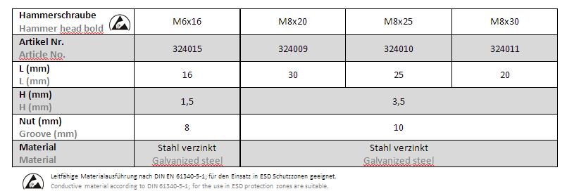 Hammerschraubensatz - 324015-324011