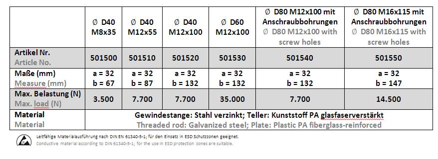 Kombifuß Tab - 5015XX