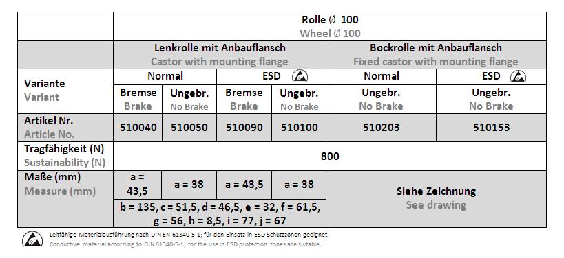 Lenk- Bockrolle D100 Tab