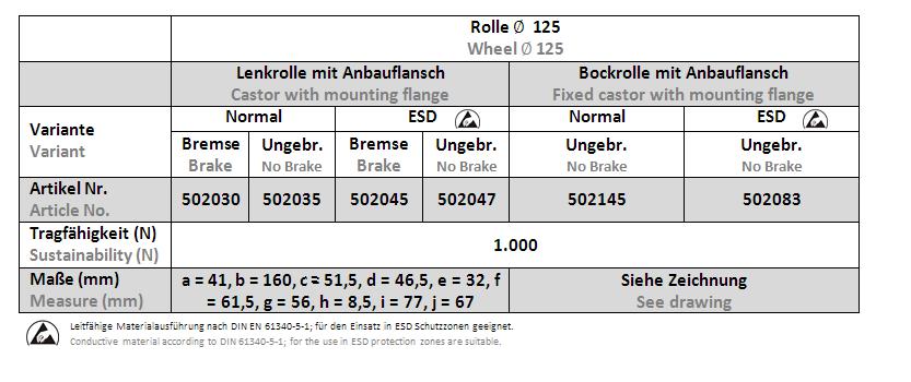 Lenk- Bockrolle D125 Tab