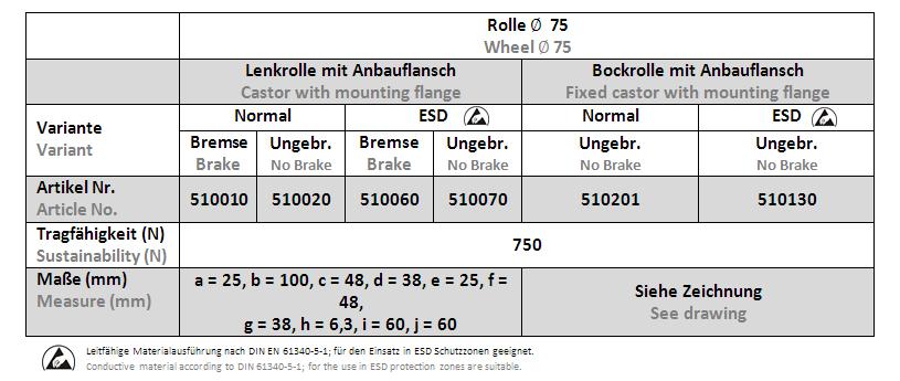 Lenk- Bockrolle D75 Tab
