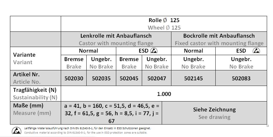 Lenk-Bockrollen D125 m Anbauflansch Tab