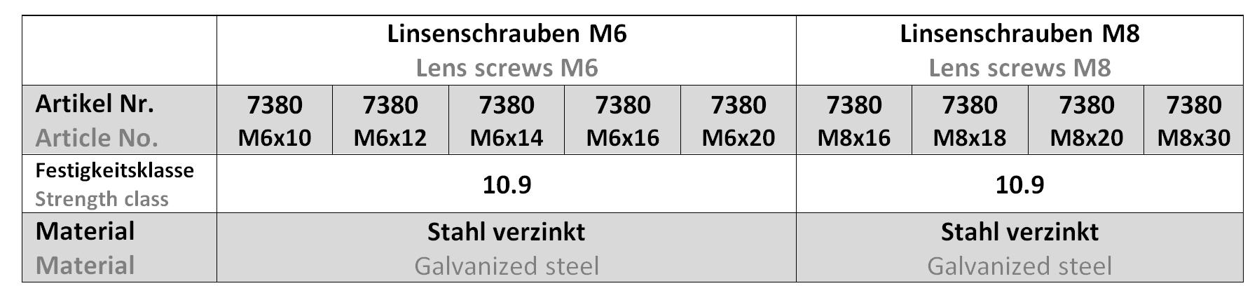 Linsenschrauben ISO7380 M6-M8 - 7380