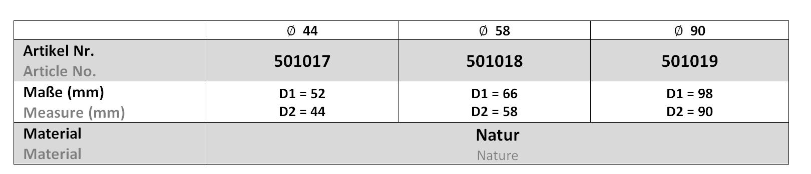 Dämpfungsring D44-D90 - Tabelle