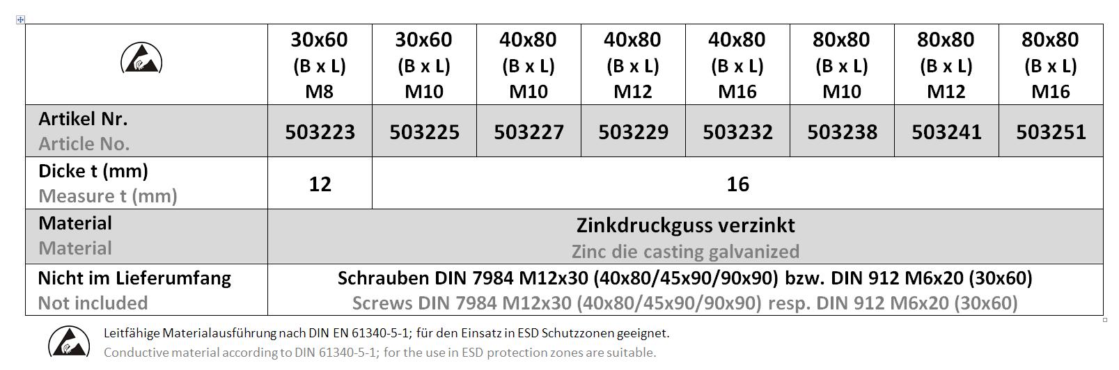 Fussplatten M8-M16 - Tabelle