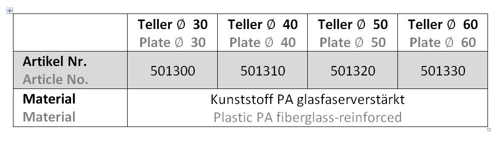 Teller D30-60 - Tabelle
