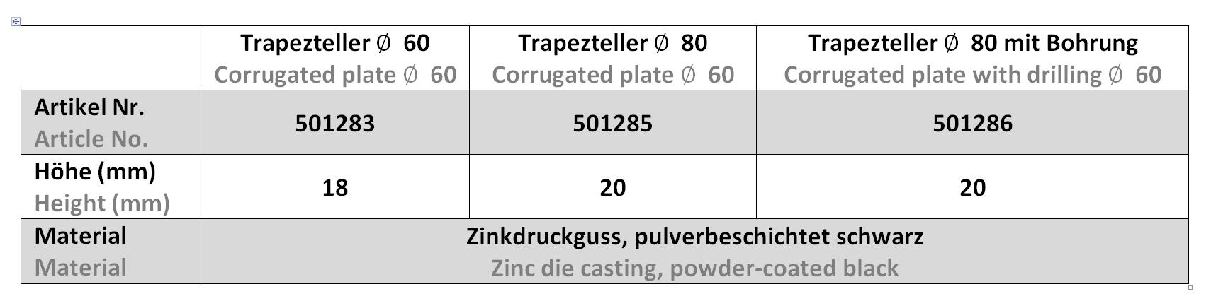 Trapezteller D60-80 - Tabelle